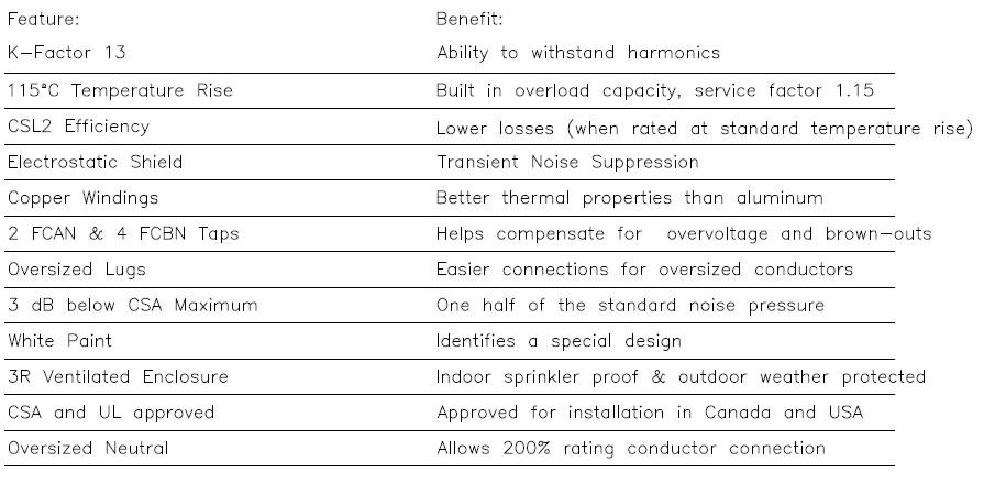 Transformer Specs 2